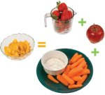 Tips Fruits And Vegetables